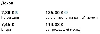 рос дохода по адсенс