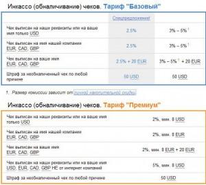 тарифы на обналичивание чеков