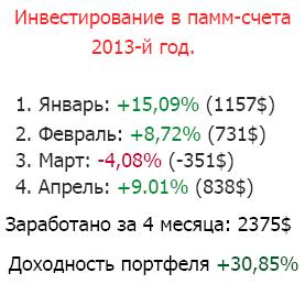 форекс инвестиции за апрель и 4 месяца 2013-го года