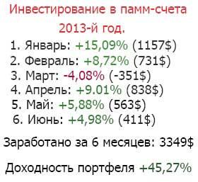памм-инвестирование за июнь 2013