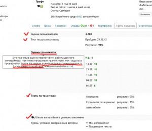 система оценки и контроля копирайтеров на контент монстре
