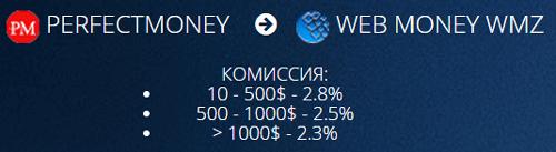 Курс обмена perfect money на  wmz